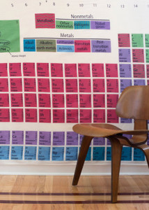 Nerd Home Decorating - Periodic Table Art